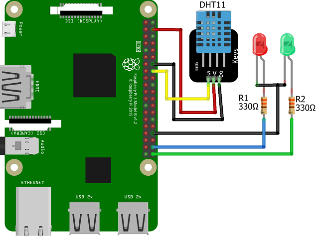 Raspberry Pi Flask Web Server with DHT11