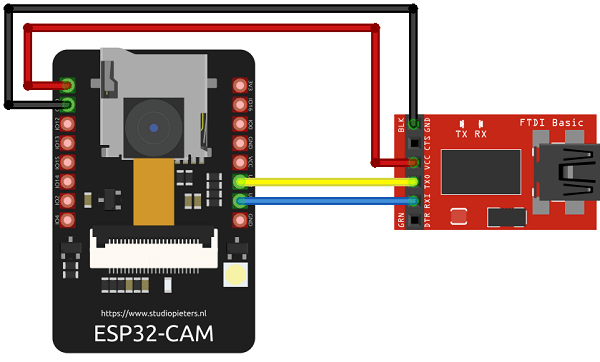 ESP32-CAM based Email Notification System