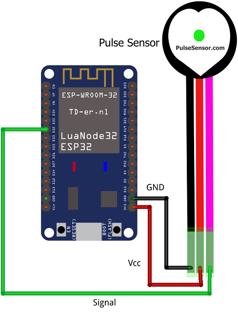 IoT Heart Rate Monitoring with ThingSpeak Platform